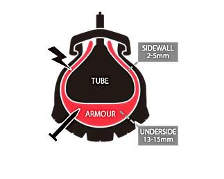 armour4 パンクに強いタイヤ Armour-layers_720x